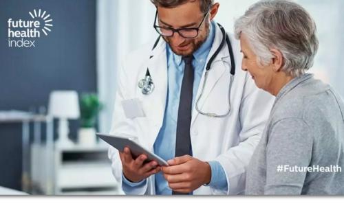 """飞利浦发布""""2018未来健康指数"""" 价值型医疗大势所趋,中国有潜力实现跨越式发展"""